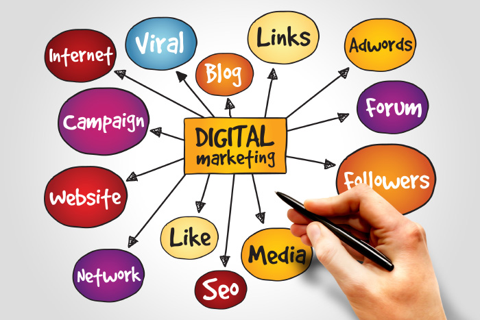 Why Should Small Businesses do SEO Digital Marketing Services Newcastle?