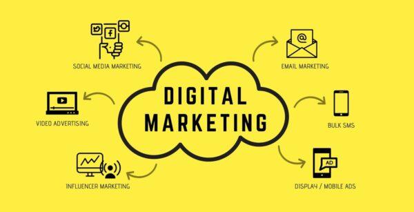 Why Digital Marketing Brisbane Is So Important?
